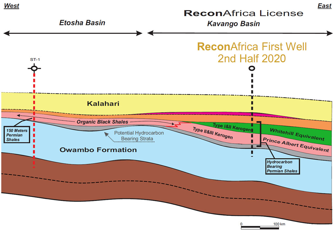 Kavango Basin Resource Opportunity