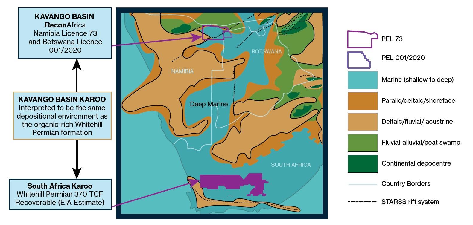 ReconAfrica Regional Karoo Permian Activity